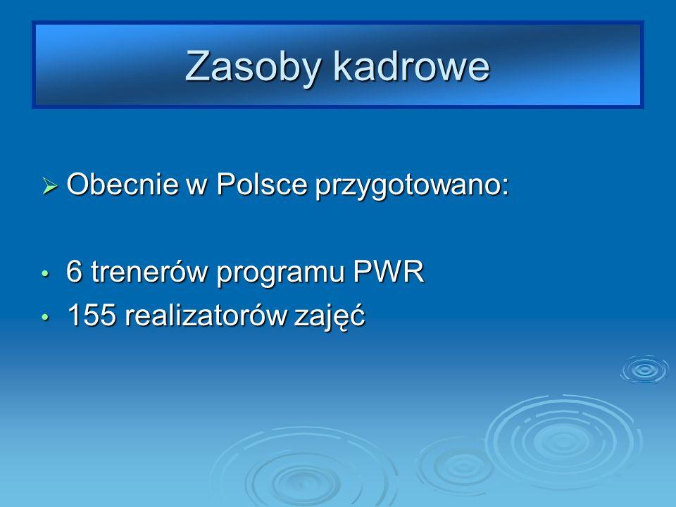 Zasoby kadrowe Obecnie w Polsce przygotowano: Obecnie w Polsce przygotowano: 6 trenerów programu PWR 6 trenerów programu PWR 155 realizatorów zajęć 155 realizatorów zajęć