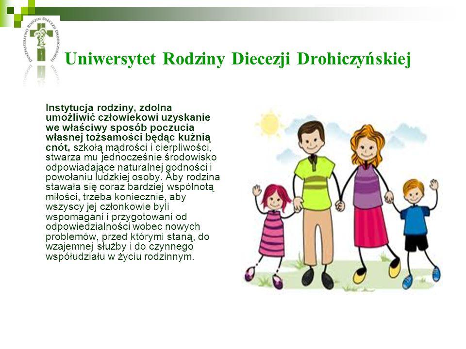 Uniwersytet Rodziny Diecezji Drohiczyńskiej Instytucja rodziny, zdolna umożliwić człowiekowi uzyskanie we właściwy sposób poczucia własnej tożsamości