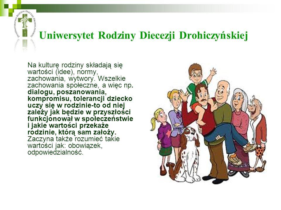 Uniwersytet Rodziny Diecezji Drohiczyńskiej Na kulturę rodziny składają się wartości (idee), normy, zachowania, wytwory. Wszelkie zachowania społeczne