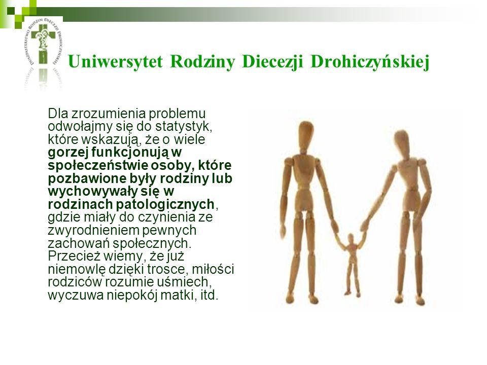 Uniwersytet Rodziny Diecezji Drohiczyńskiej Dla zrozumienia problemu odwołajmy się do statystyk, które wskazują, że o wiele gorzej funkcjonują w społe