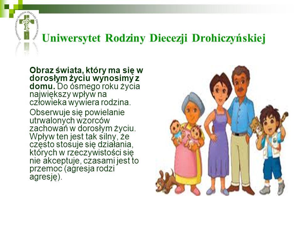 Uniwersytet Rodziny Diecezji Drohiczyńskiej Obraz świata, który ma się w dorosłym życiu wynosimy z domu.