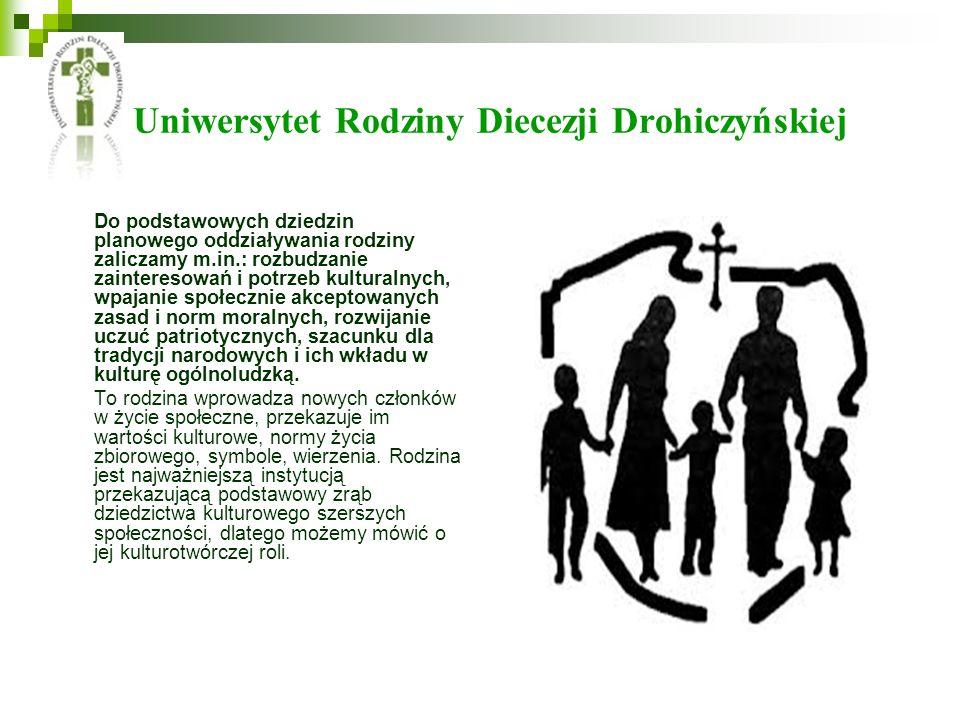 Uniwersytet Rodziny Diecezji Drohiczyńskiej Do podstawowych dziedzin planowego oddziaływania rodziny zaliczamy m.in.: rozbudzanie zainteresowań i potr