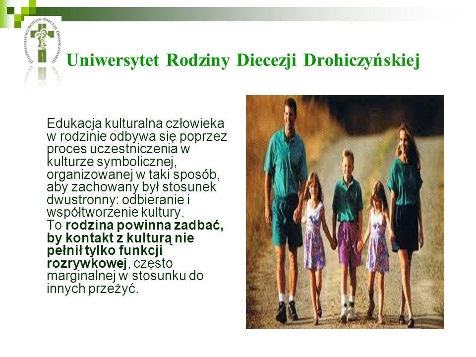 Uniwersytet Rodziny Diecezji Drohiczyńskiej Edukacja kulturalna człowieka w rodzinie odbywa się poprzez proces uczestniczenia w kulturze symbolicznej,