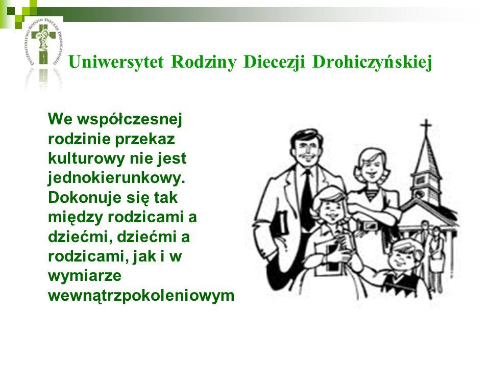 Uniwersytet Rodziny Diecezji Drohiczyńskiej We współczesnej rodzinie przekaz kulturowy nie jest jednokierunkowy. Dokonuje się tak między rodzicami a d