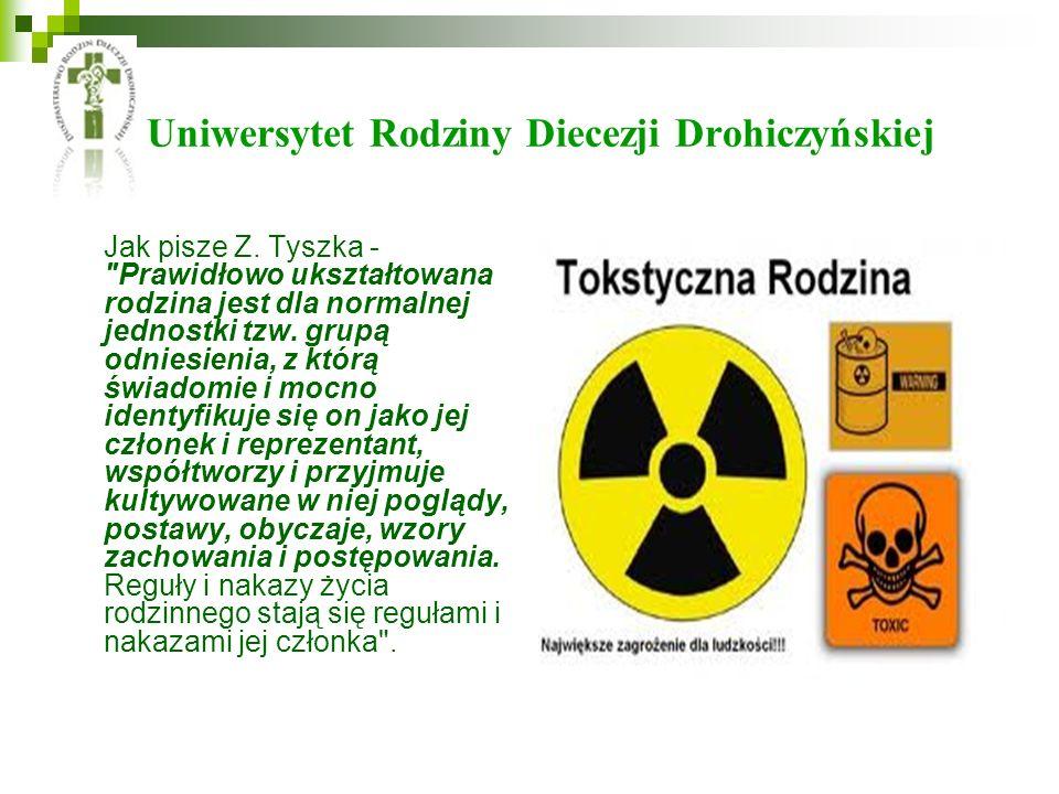 Uniwersytet Rodziny Diecezji Drohiczyńskiej Jak pisze Z. Tyszka -