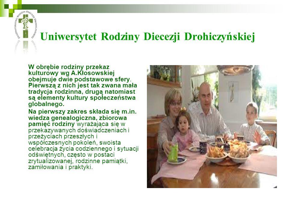 Uniwersytet Rodziny Diecezji Drohiczyńskiej W obrębie rodziny przekaz kulturowy wg A.Kłosowskiej obejmuje dwie podstawowe sfery. Pierwszą z nich jest