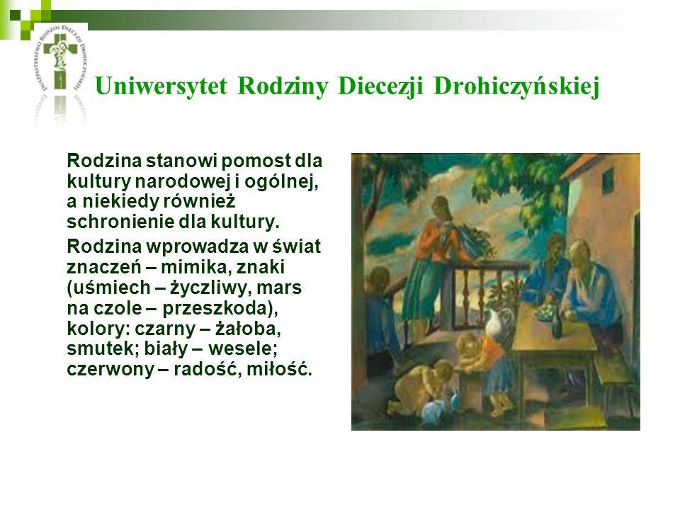 Uniwersytet Rodziny Diecezji Drohiczyńskiej Rodzina stanowi pomost dla kultury narodowej i ogólnej, a niekiedy również schronienie dla kultury. Rodzin