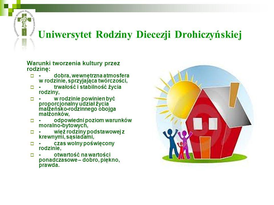 Uniwersytet Rodziny Diecezji Drohiczyńskiej Warunki tworzenia kultury przez rodzinę: - dobra, wewnętrzna atmosfera w rodzinie, sprzyjająca twórczości,