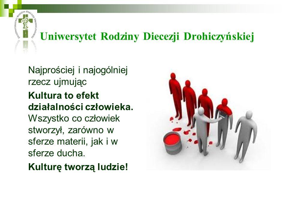 Uniwersytet Rodziny Diecezji Drohiczyńskiej Najprościej i najogólniej rzecz ujmując Kultura to efekt działalności człowieka. Wszystko co człowiek stwo