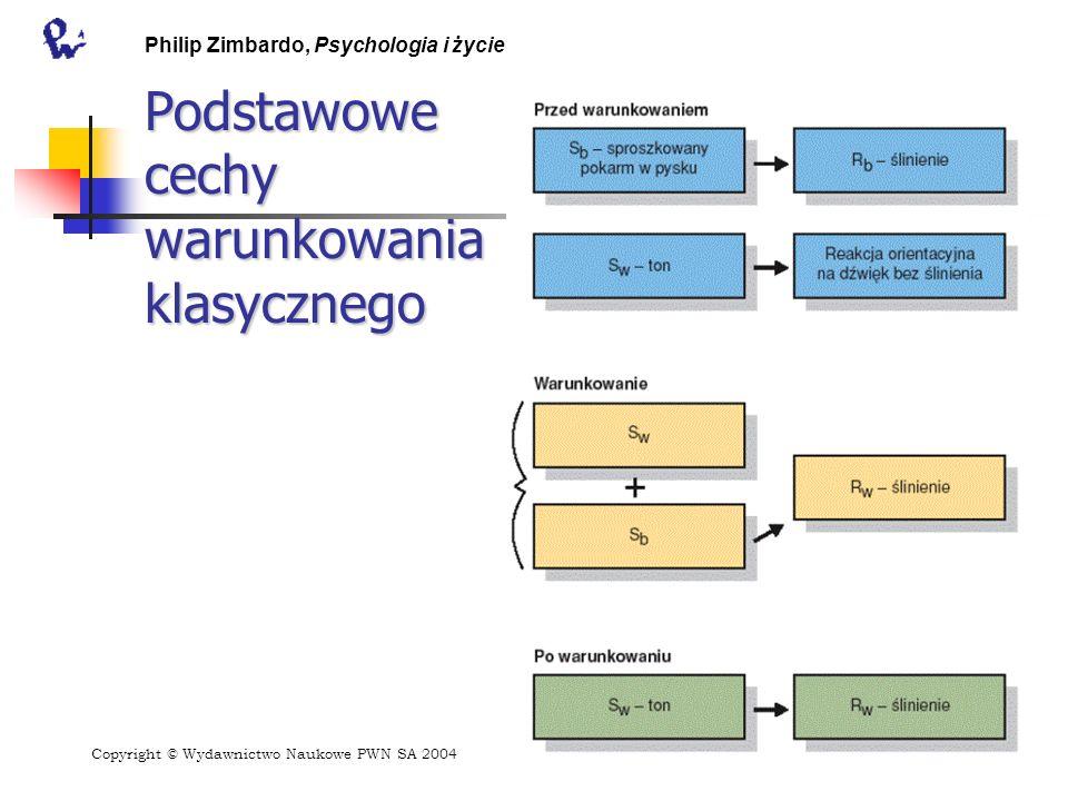 Podstawowe cechy warunkowania klasycznego Philip Zimbardo, Psychologia i życie Copyright © Wydawnictwo Naukowe PWN SA 2004