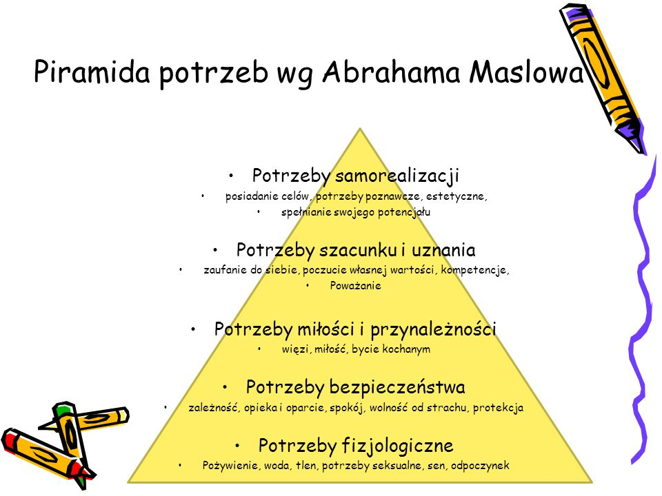 Piramida potrzeb wg Abrahama Maslowa Potrzeby samorealizacji posiadanie celów, potrzeby poznawcze, estetyczne, spełnianie swojego potencjału Potrzeby