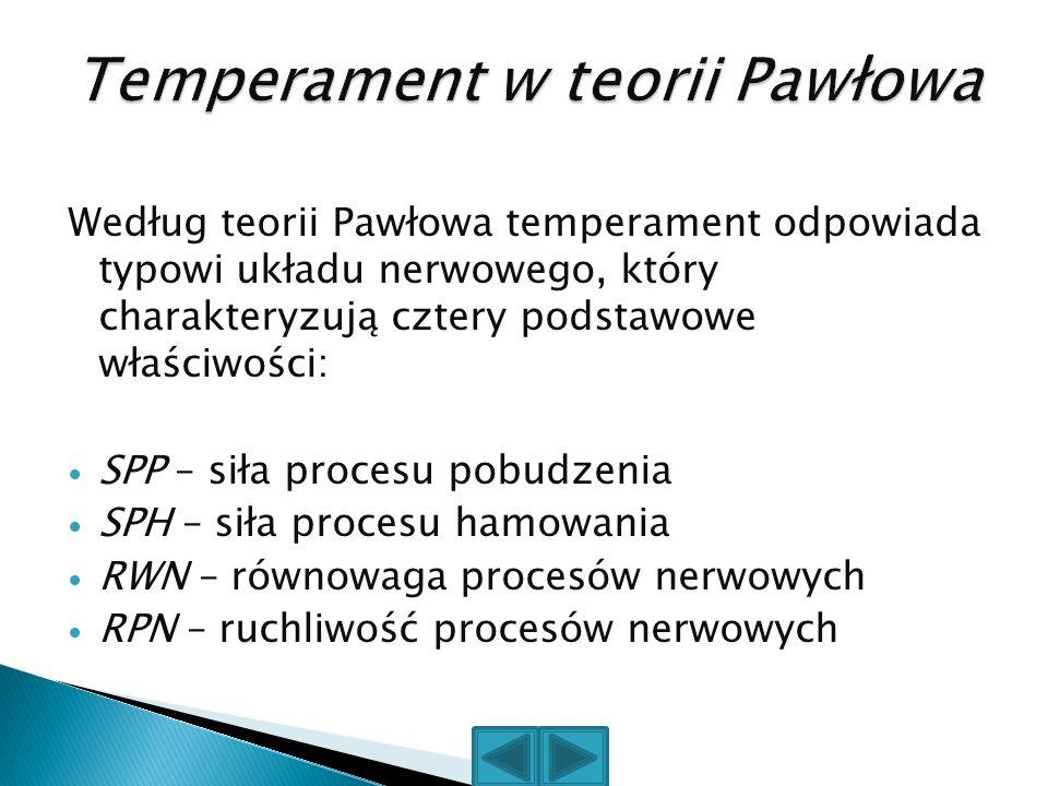 Według teorii Pawłowa temperament odpowiada typowi układu nerwowego, który charakteryzują cztery podstawowe właściwości: SPP – siła procesu pobudzenia