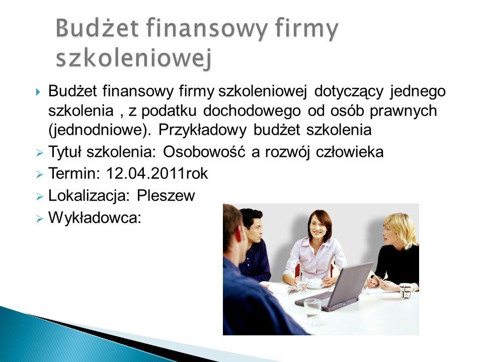 Budżet finansowy firmy szkoleniowej dotyczący jednego szkolenia, z podatku dochodowego od osób prawnych (jednodniowe). Przykładowy budżet szkolenia Ty