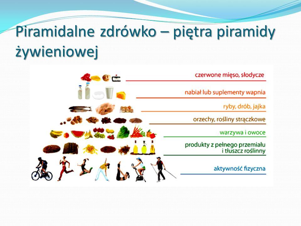 Piramidalne zdrówko – piętra piramidy żywieniowej
