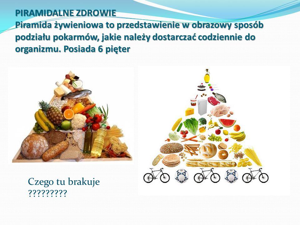PIRAMIDALNE ZDROWIE Piramida żywieniowa to przedstawienie w obrazowy sposób podziału pokarmów, jakie należy dostarczać codziennie do organizmu. Posiad