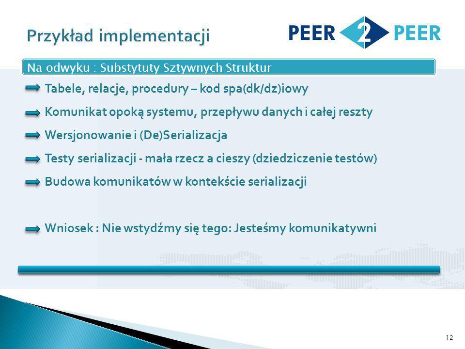 12 Na odwyku : Substytuty Sztywnych Struktur Tabele, relacje, procedury – kod spa(dk/dz)iowy Komunikat opoką systemu, przepływu danych i całej reszty Wersjonowanie i (De)Serializacja Testy serializacji - mała rzecz a cieszy (dziedziczenie testów) Budowa komunikatów w kontekście serializacji Wniosek : Nie wstydźmy się tego: Jesteśmy komunikatywni
