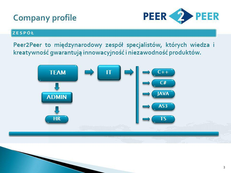 3 ZESPÓŁ Peer 2 Peer to międzynarodowy zespół specjalistów, których wiedza i kreatywność gwarantują innowacyjność i niezawodność produktów.