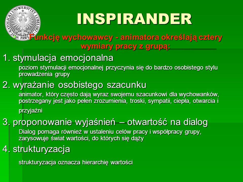 INSPIRANDER Funkcję wychowawcy - animatora określają cztery wymiary pracy z grupą: Funkcję wychowawcy - animatora określają cztery wymiary pracy z gru