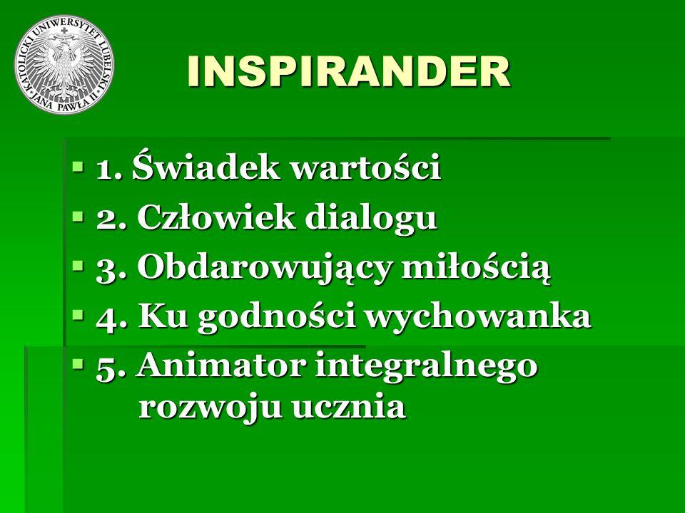 INSPIRANDER 1.Świadek wartości 1.