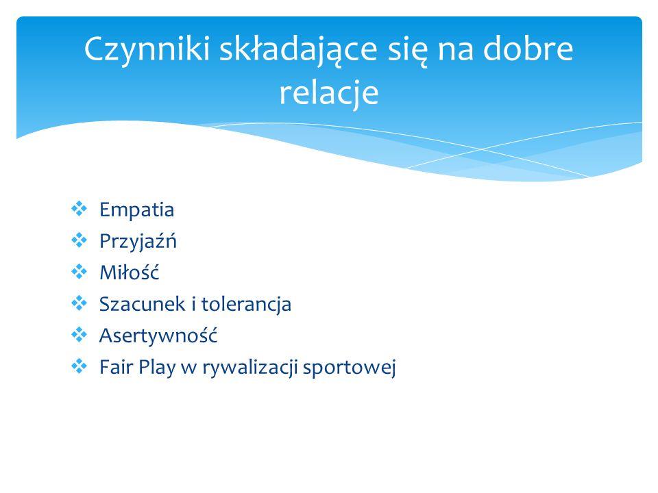 Empatia Przyjaźń Miłość Szacunek i tolerancja Asertywność Fair Play w rywalizacji sportowej Czynniki składające się na dobre relacje