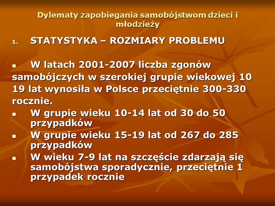 Dylematy zapobiegania samobójstwom dzieci i młodzieży 1. STATYSTYKA – ROZMIARY PROBLEMU W latach 2001-2007 liczba zgonów W latach 2001-2007 liczba zgo