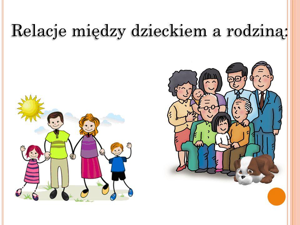Relacje między dzieckiem a rodziną: Relacje między dzieckiem a rodziną: