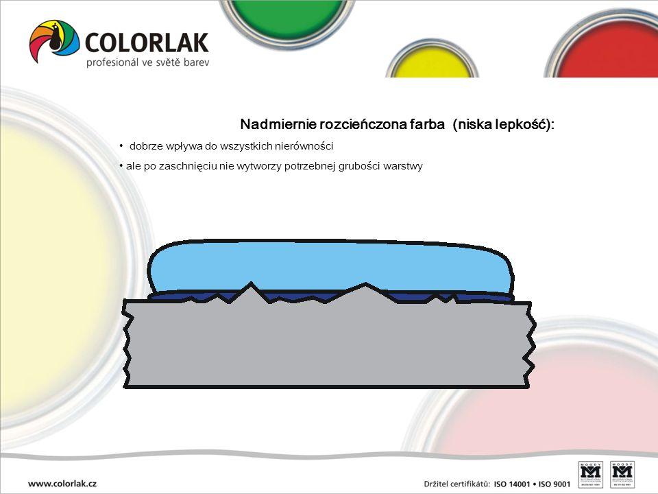 Nadmiernie rozcieńczona farba (niska lepkość): dobrze wpływa do wszystkich nierówności ale po zaschnięciu nie wytworzy potrzebnej grubości warstwy