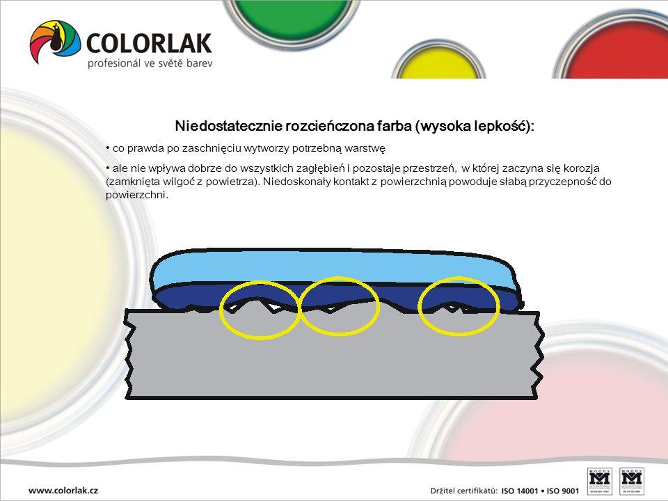 Niedostatecznie rozcieńczona farba (wysoka lepkość): co prawda po zaschnięciu wytworzy potrzebną warstwę ale nie wpływa dobrze do wszystkich zagłębień