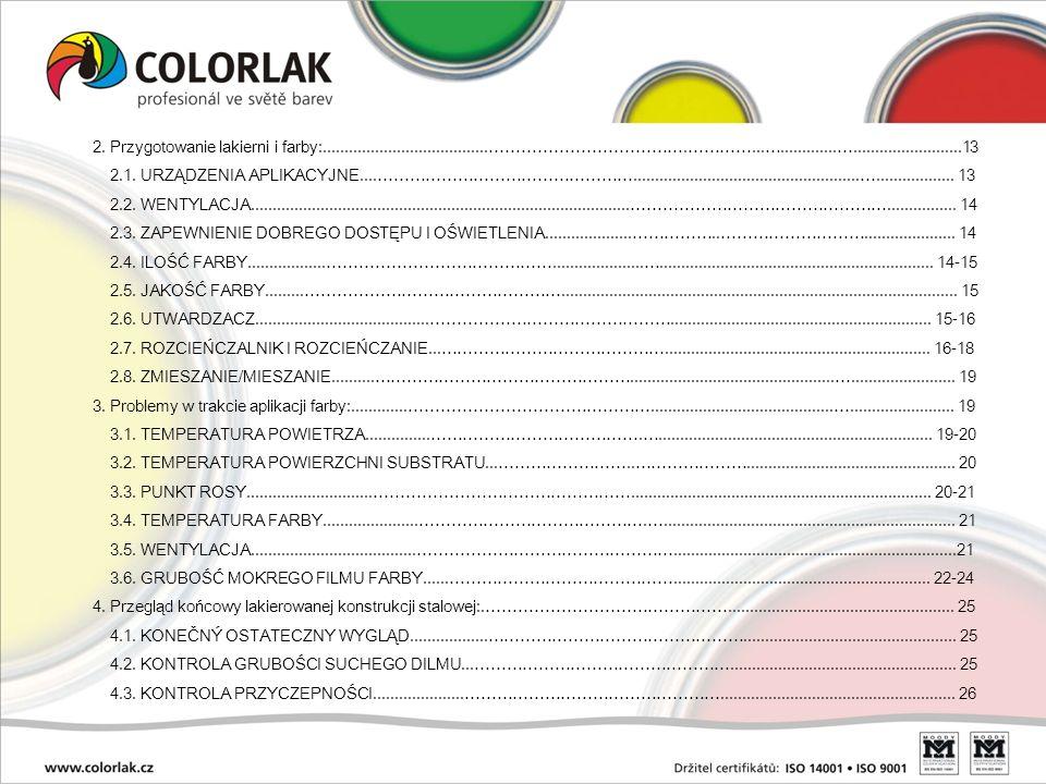 2.2.WENTYLACJA Po aplikacji farby musi z niej odparować rozpuszczalnik.