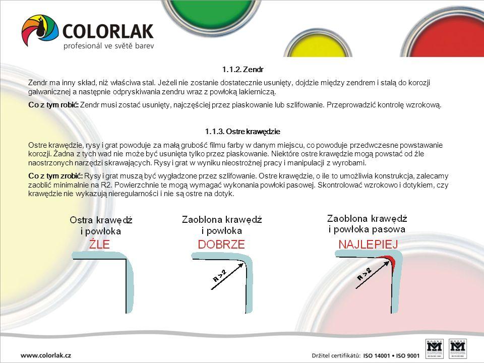 Niedostatecznie rozcieńczona farba (wysoka lepkość): co prawda po zaschnięciu wytworzy potrzebną warstwę ale nie wpływa dobrze do wszystkich zagłębień i pozostaje przestrzeń, w której zaczyna się korozja (zamknięta wilgoć z powietrza).