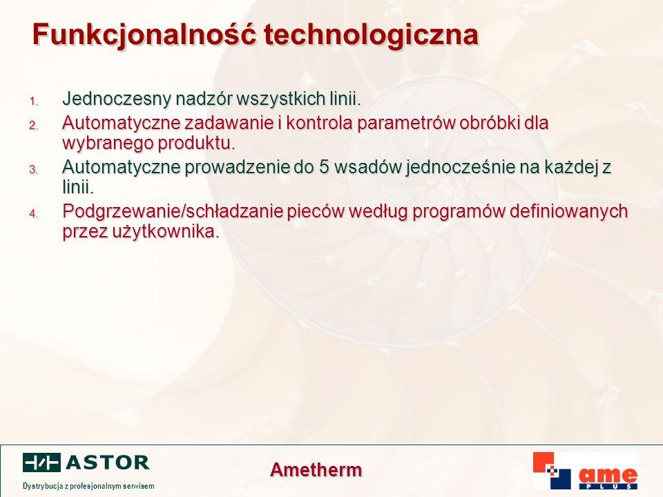 Dystrybucja z profesjonalnym serwisem Ametherm Funkcjonalność technologiczna 1.