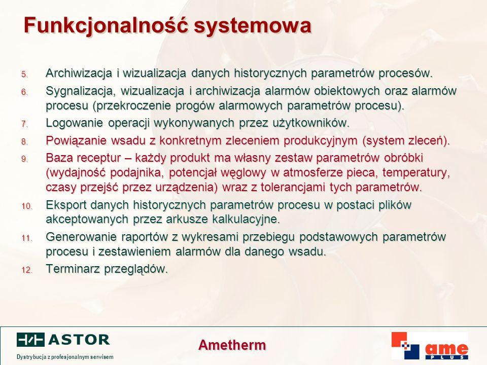 Dystrybucja z profesjonalnym serwisem Ametherm Funkcjonalność systemowa 5.