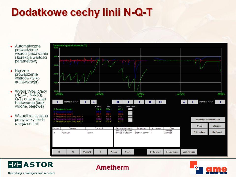 Dystrybucja z profesjonalnym serwisem Ametherm Dodatkowe cechy linii N-Q-T Automatyczne prowadzenie wsadu (zadawanie i korekcja wartości parametrów) Ręczne prowadzenie wsadów (tylko archiwizacja) Wybór trybu pracy (N-Q-T, N-N(Q), Q-T) oraz rodzaju hartowania (brak, wodne, olejowe) Wizualizacja stanu pracy wszystkich urządzeń linii Automatyczne prowadzenie wsadu (zadawanie i korekcja wartości parametrów) Ręczne prowadzenie wsadów (tylko archiwizacja) Wybór trybu pracy (N-Q-T, N-N(Q), Q-T) oraz rodzaju hartowania (brak, wodne, olejowe) Wizualizacja stanu pracy wszystkich urządzeń linii