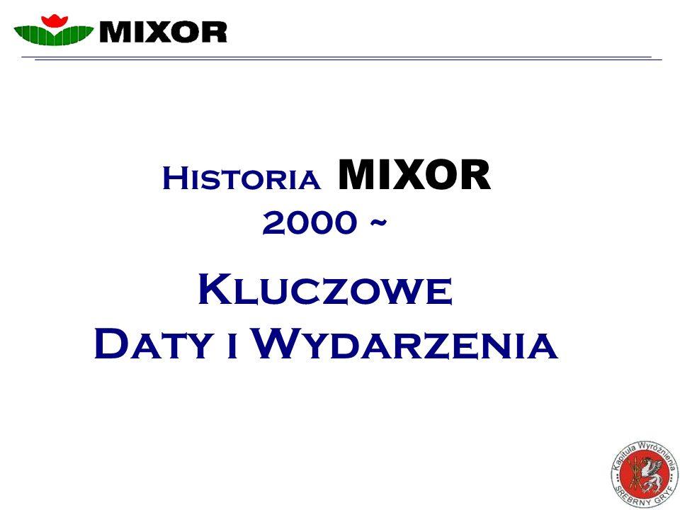 Historia MIXOR 2000 ~ Kluczowe Daty i Wydarzenia