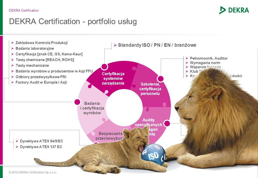 DEKRA Certification - portfolio usług Dyrektywa ATEX 94/9/EC Dyrektywa ATEX 137 EC Audity dostawców Badanie Tajemniczy Klient Czyste Leczenie Zakładowa Kontrola Produkcji Badania laboratoryjne Certyfikacja [znak CE, GS, Kema-Keur] Testy chemiczne [REACH, ROHS] Testy mechaniczne Badania wyrobów u producentów w Azji FFU Odbiory przedwysyłkowe FRI Factory Audit w Europie i Azji Certyfikacja systemów zarządzania Hardware Szkolenia, certyfikacja personelu Audity specyficznych wymagań Klienta Bezpieczeństwo przeciwwybuchowe Badania i certyfikacja wyrobów Standardy ISO / PN / EN / branżowe Pełnomocnik, Auditor Wymagania norm Wsparcie biznesu Klub Pełnomocnika Kongres Menedżerów Jakości DEKRA Certification © 2012 DEKRA Certification Sp.