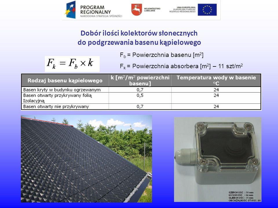 Dobór ilości kolektorów słonecznych do podgrzewania basenu kąpielowego F b = Powierzchnia basenu [m 2 ] F k = Powierzchnia absorbera [m 2 ] – 11 szt/m