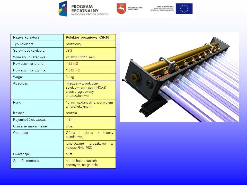 Nazwa kolektoraKolektor próżniowy KSR10 Typ kolektora:próżniowy Sprawność kolektora:79% Wymiary (dł/szer/wys):2130x860x111 mm Powierzchnia brutto:1,82