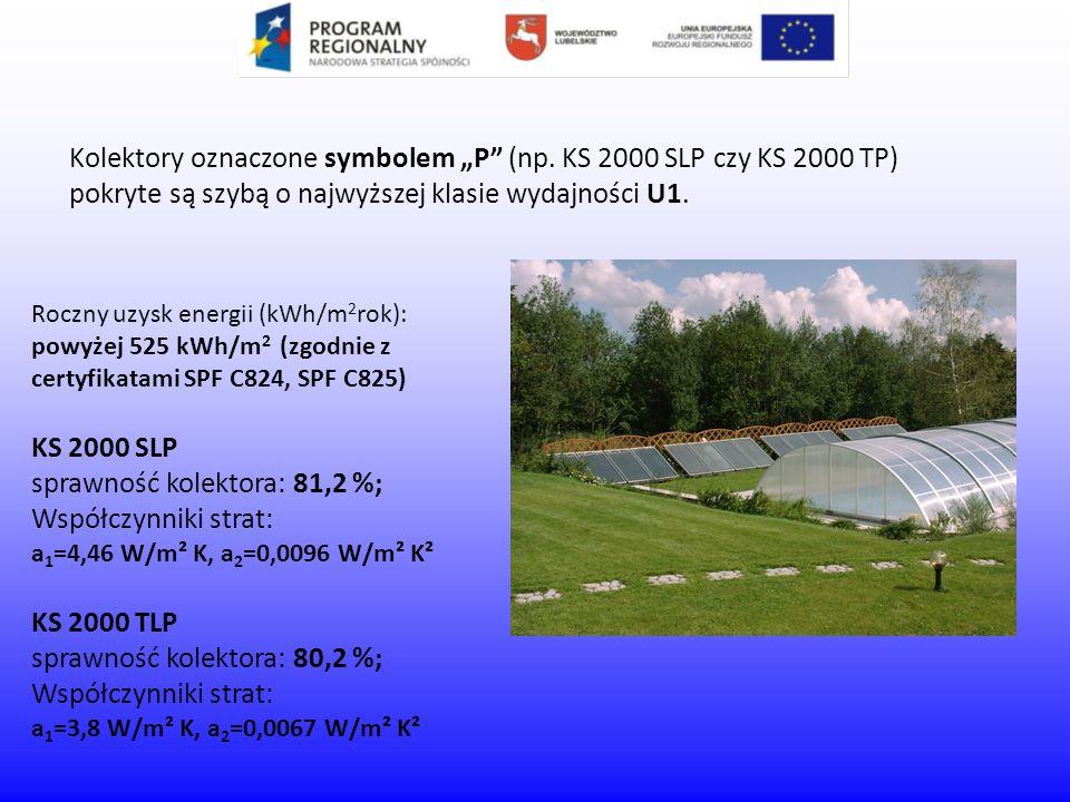 Kolektory oznaczone symbolem P (np. KS 2000 SLP czy KS 2000 TP) pokryte są szybą o najwyższej klasie wydajności U1. Roczny uzysk energii (kWh/m 2 rok)