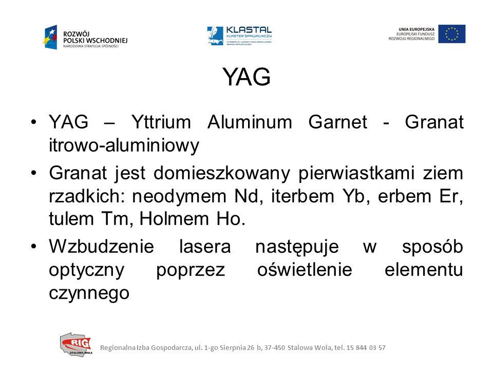 YAG – Yttrium Aluminum Garnet - Granat itrowo-aluminiowy Granat jest domieszkowany pierwiastkami ziem rzadkich: neodymem Nd, iterbem Yb, erbem Er, tulem Tm, Holmem Ho.