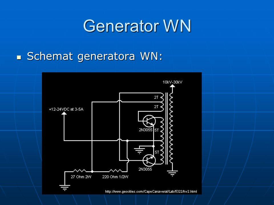 Generator WN Schemat generatora WN: Schemat generatora WN: