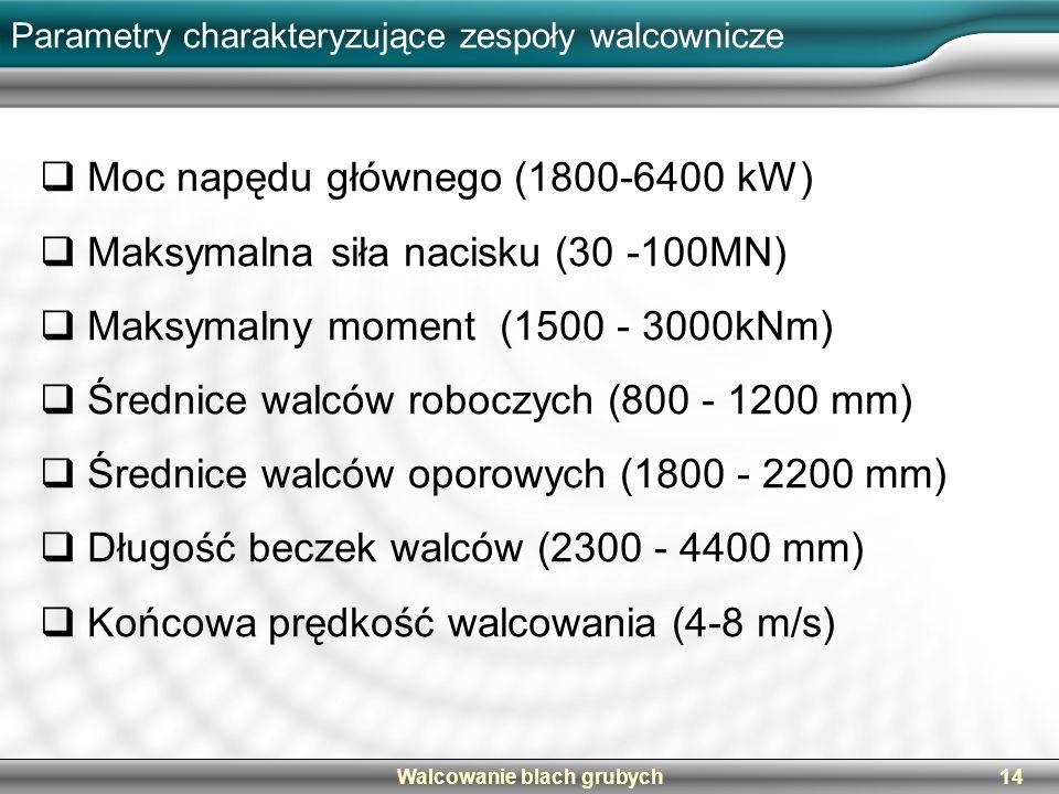 Walcowanie blach grubych14 Parametry charakteryzujące zespoły walcownicze Moc napędu głównego (1800-6400 kW) Maksymalna siła nacisku (30 -100MN) Maksy