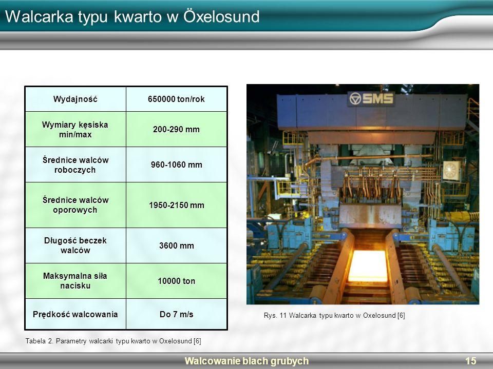 Walcowanie blach grubych15 Walcarka typu kwarto w Öxelosund Do 7 m/s Prędkość walcowania 10000 ton Maksymalna siła nacisku 3600 mm Długość beczek walc