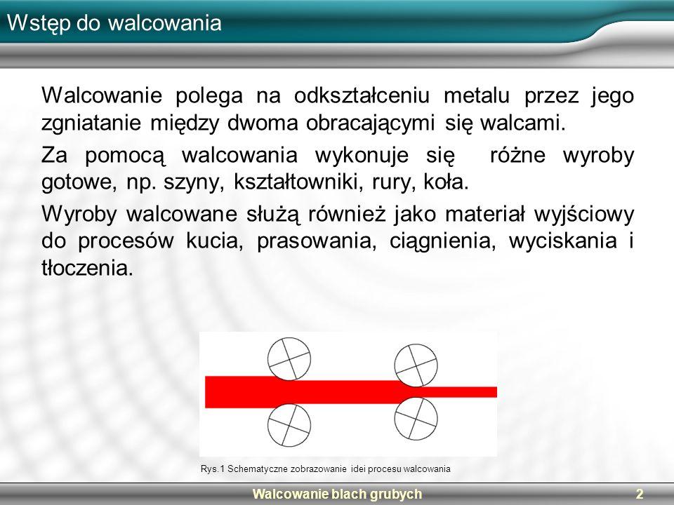 Walcowanie blach grubych2 Wstęp do walcowania Walcowanie polega na odkształceniu metalu przez jego zgniatanie między dwoma obracającymi się walcami. Z