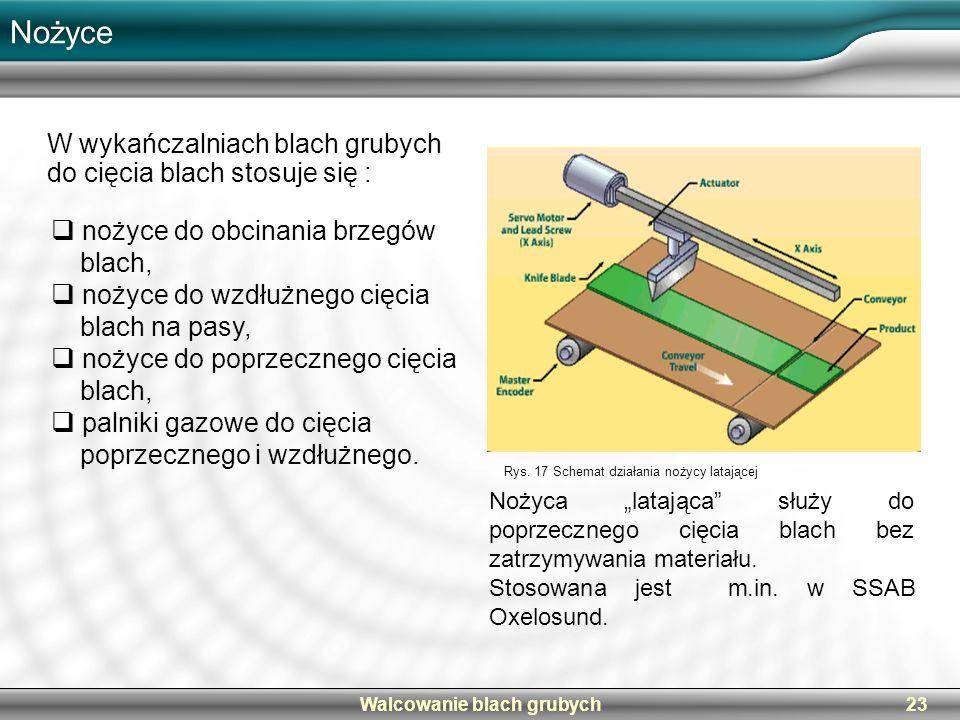 Walcowanie blach grubych23 Nożyce W wykańczalniach blach grubych do cięcia blach stosuje się : Nożyca latająca służy do poprzecznego cięcia blach bez