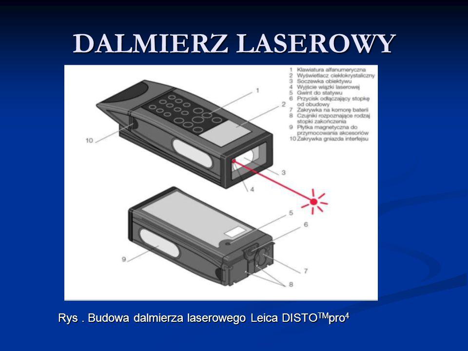 DALMIERZ LASEROWY Rys. Budowa dalmierza laserowego Leica DISTO TM pro 4