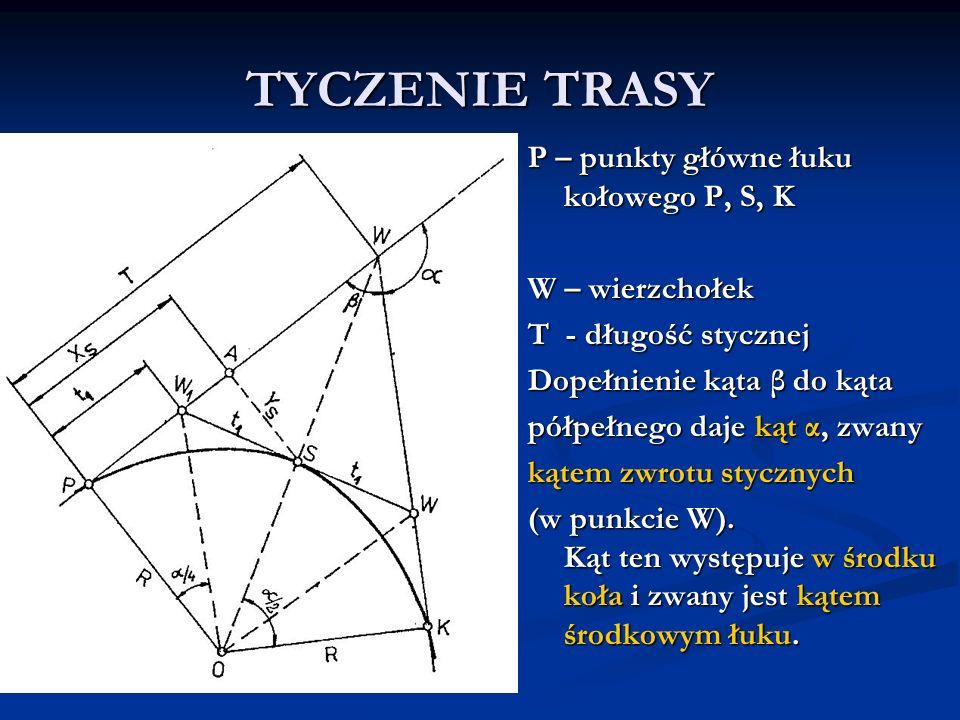 TYCZENIE TRASY P – punkty główne łuku kołowego P, S, K W – wierzchołek T - długość stycznej Dopełnienie kąta β do kąta półpełnego daje kąt α, zwany ką