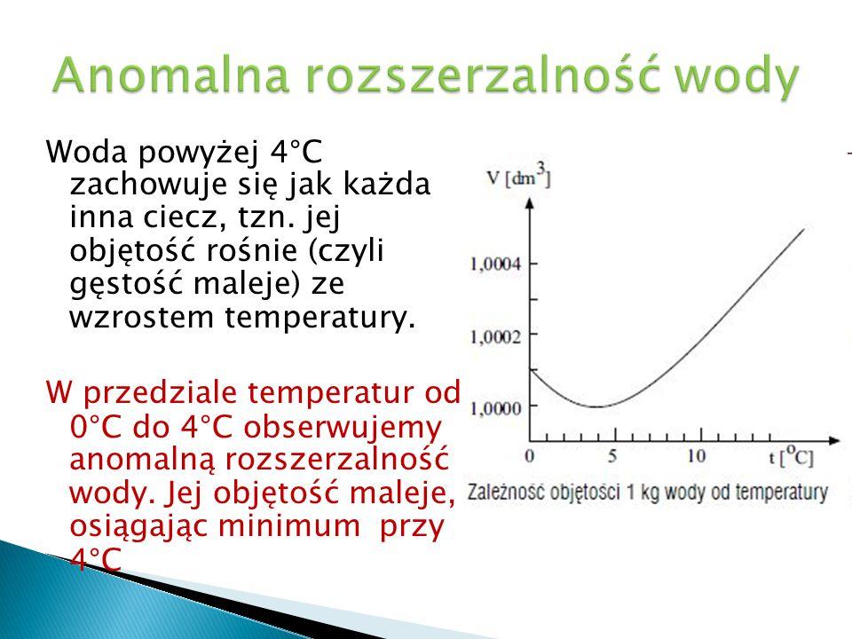 Woda powyżej 4°C zachowuje się jak każda inna ciecz, tzn. jej objętość rośnie (czyli gęstość maleje) ze wzrostem temperatury. W przedziale temperatur