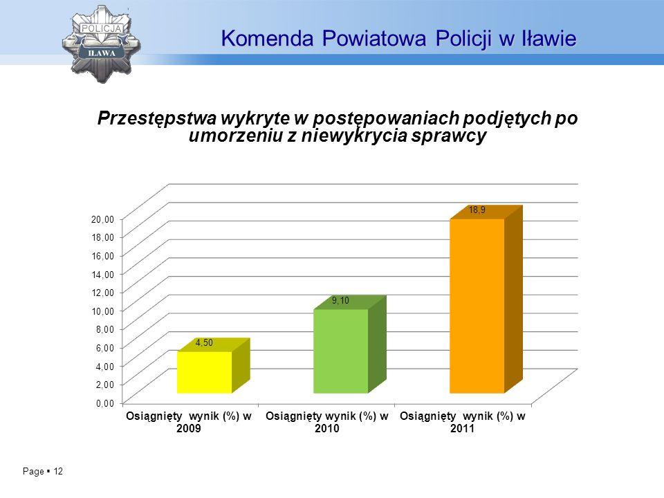 Page 12 Przestępstwa wykryte w postępowaniach podjętych po umorzeniu z niewykrycia sprawcy Komenda Powiatowa Policji w Iławie