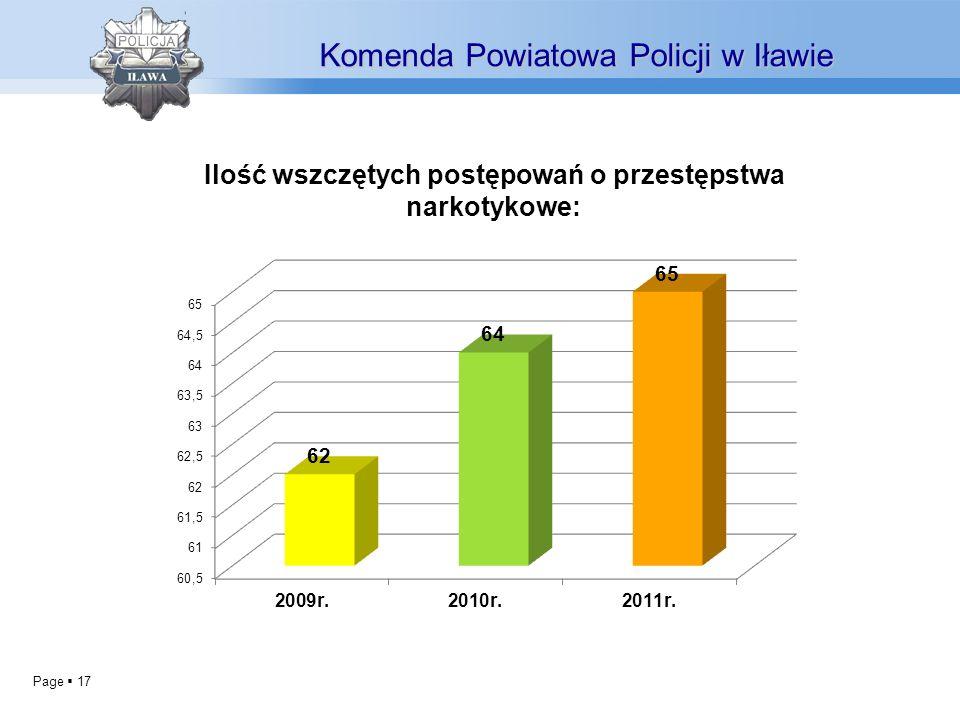 Page 17 Komenda Powiatowa Policji w Iławie Ilość wszczętych postępowań o przestępstwa narkotykowe: