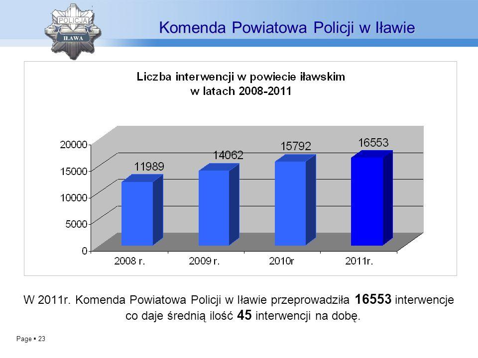 Page 23 Komenda Powiatowa Policji w Iławie W 2011r. Komenda Powiatowa Policji w Iławie przeprowadziła 16553 interwencje co daje średnią ilość 45 inter